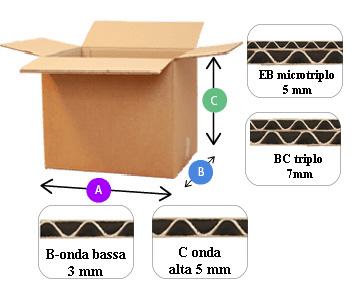 BOX Fefco 201BC1005050