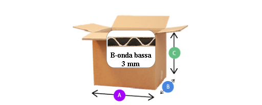 BOX Fefco 201B151515